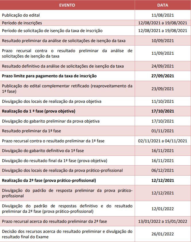 Cronograma XXXIII Exame de Ordem